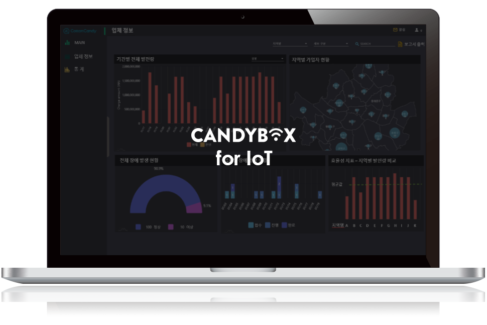 CandyBox for IoT
